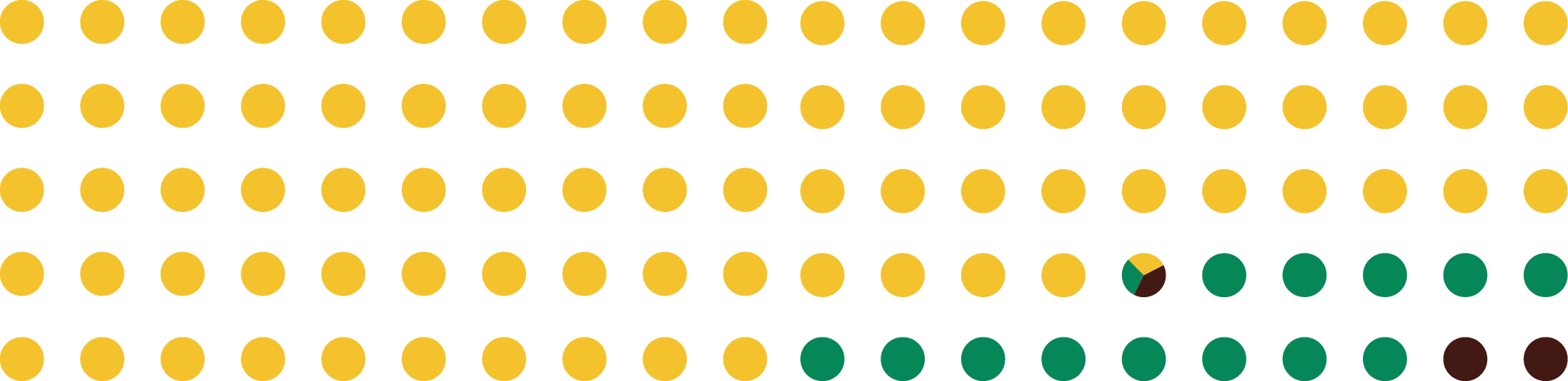 A grid of black, green and yellow circles